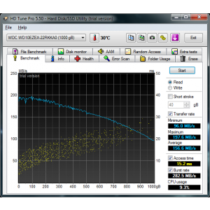HD Tune Pro HDD-ul instalat pe SATA 3 ( storage only )